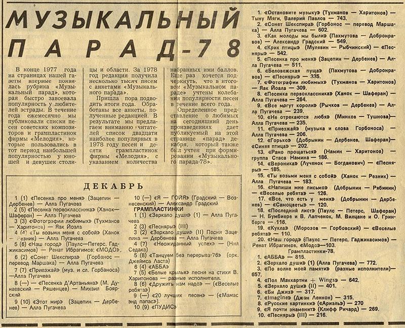 Советский хит-парад 1978 года.