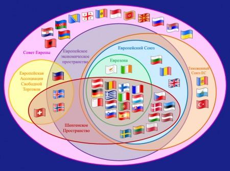 1310640461_supranational_european_bodies