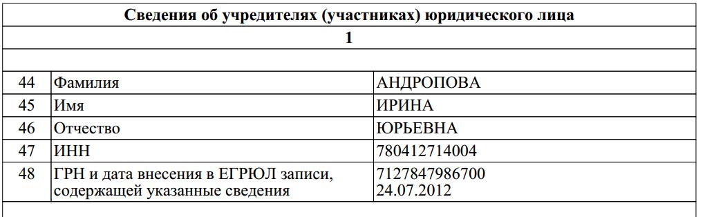 новые санкции