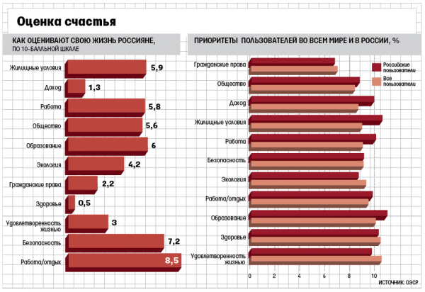 политика рейтинг россии в мире по уровню жизни росстат выписки женщина