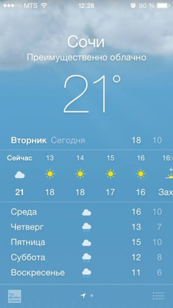 Сочи погода +21