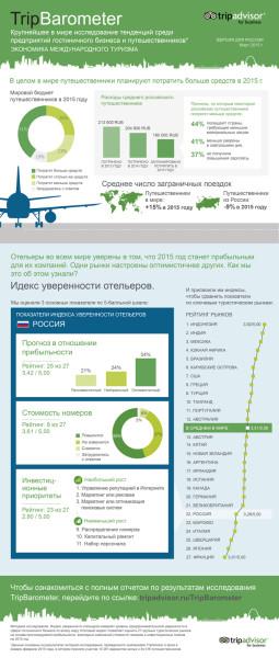 tripbarometer_march2015_ru