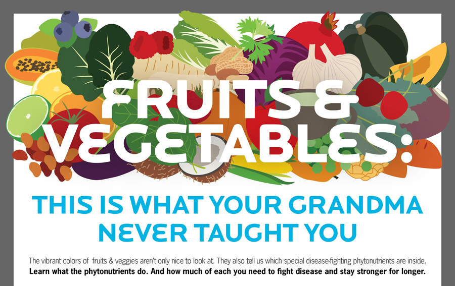 Fruit-and-Vegetable-Infographic-(3)