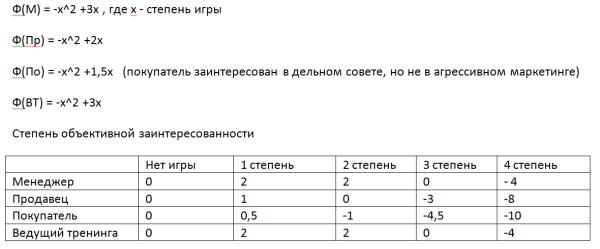 Таблица Игра БС- 2