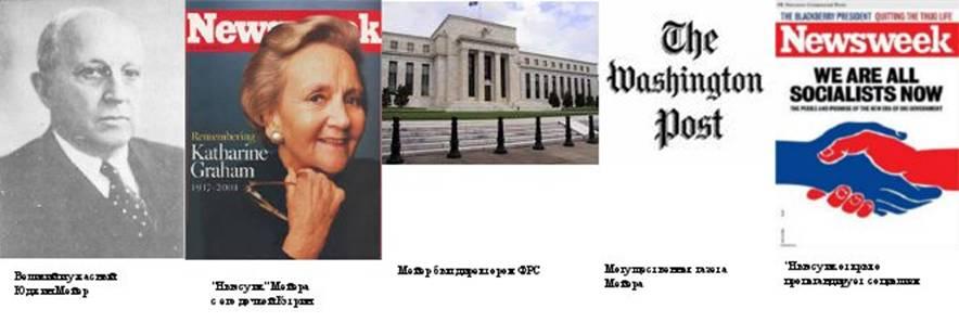 Управление валютным курсом