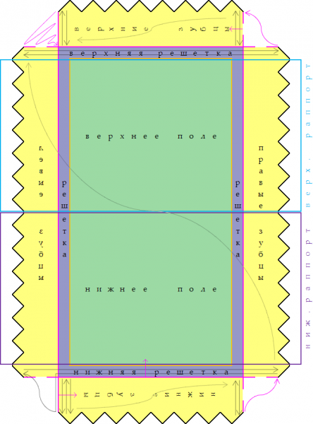blueprint_ru