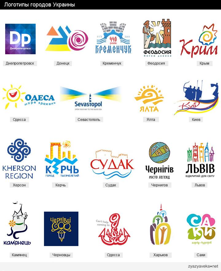 Какой из логотипов украинских...